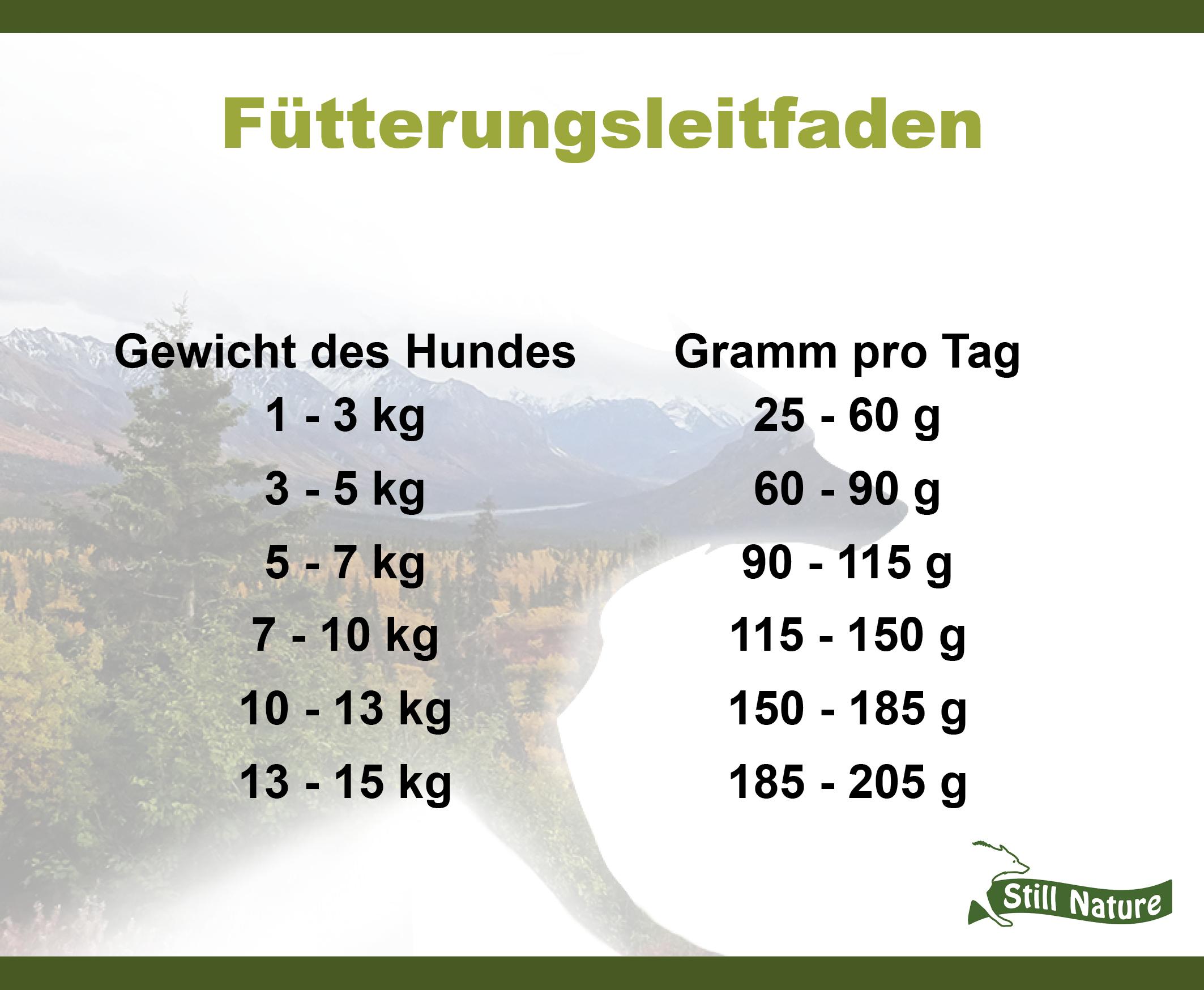 Hier findest du den Fütterungsleitfaden für die Still Nature Sorte Lamm für kleine Hunderassen